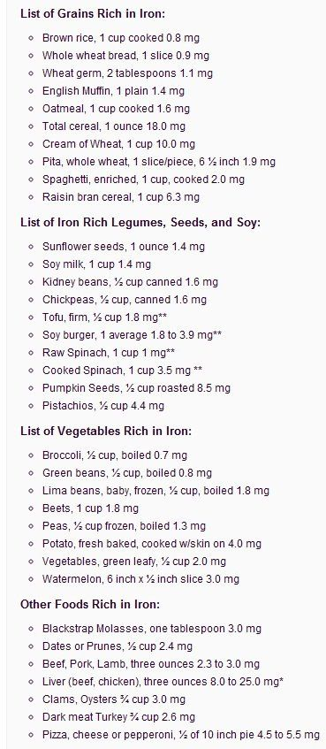 Witty image regarding printable list of iron rich foods