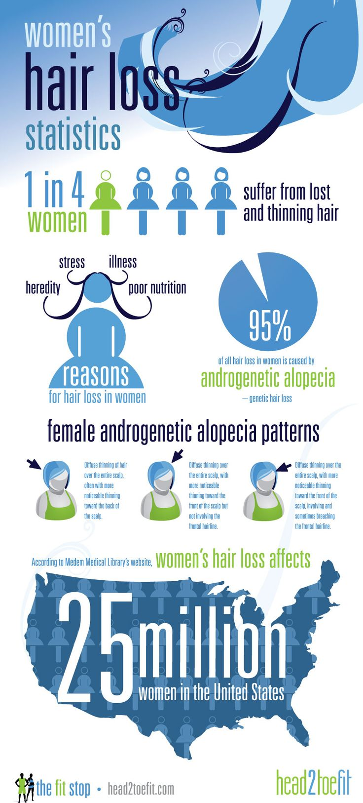 Dutasteride uk hair loss.doc - Women Hair Loss Statistics