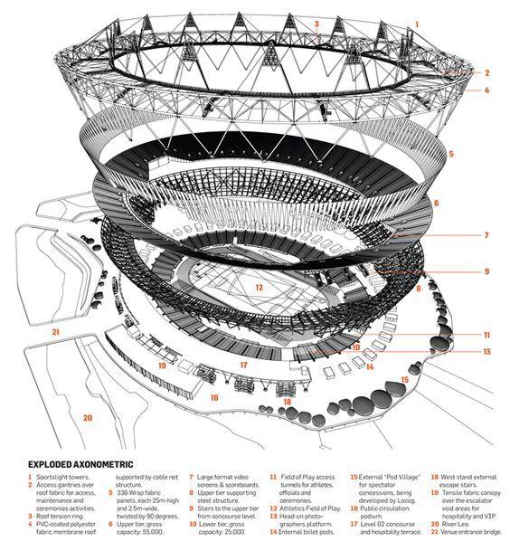 Axonometric of Olympic stadium   Sports and Entertainment ...