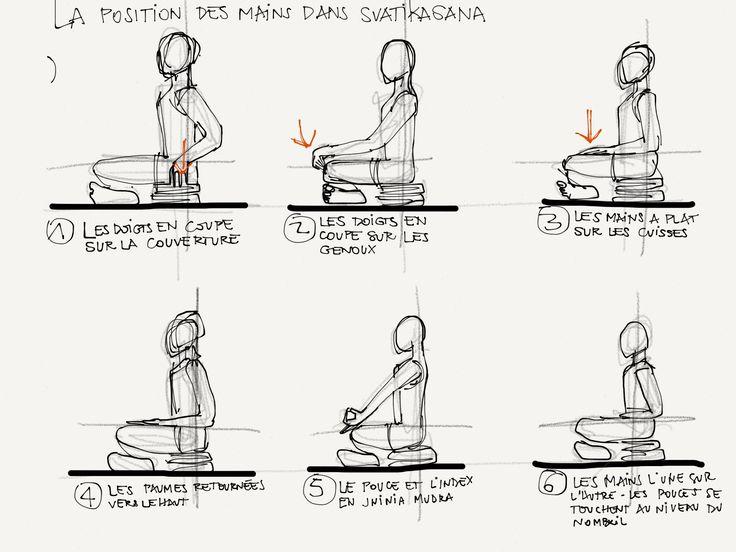 svastikasana position des mains