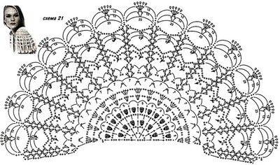 koronkowe rekawy szydelkowe wzor   (Crochet sleeve)