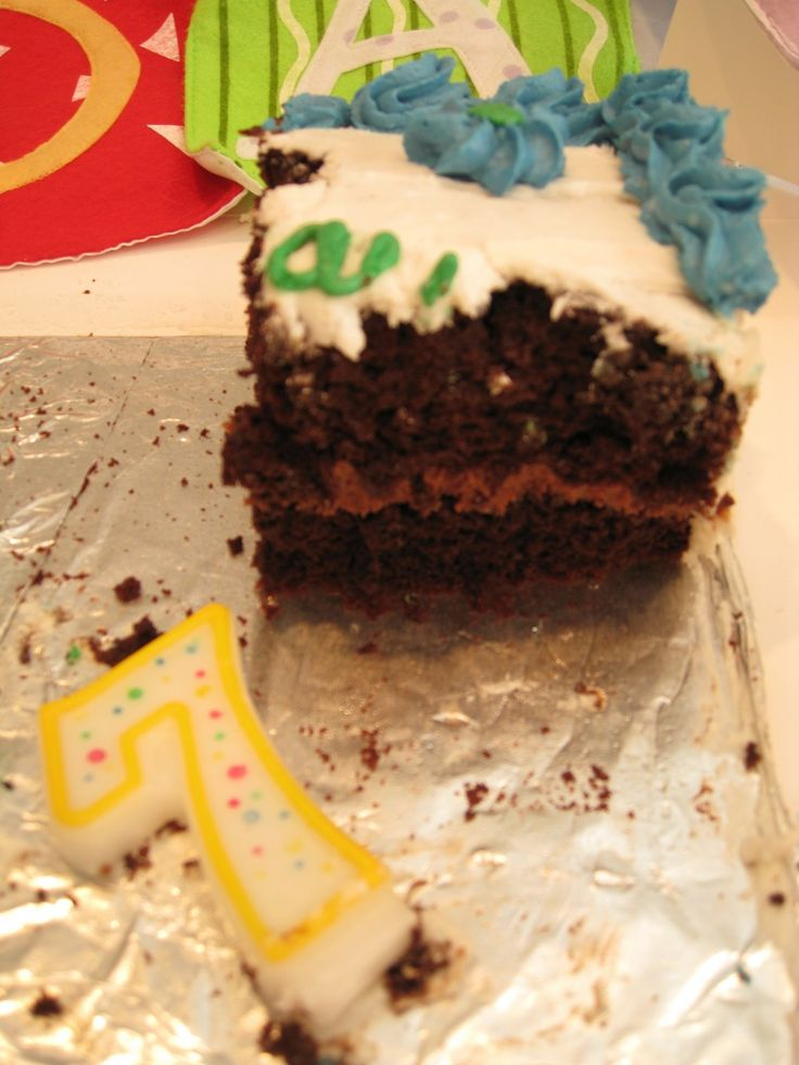 Cake Decorating Icing With Crisco : 25+ best ideas about Crisco frosting on Pinterest Wilton ...