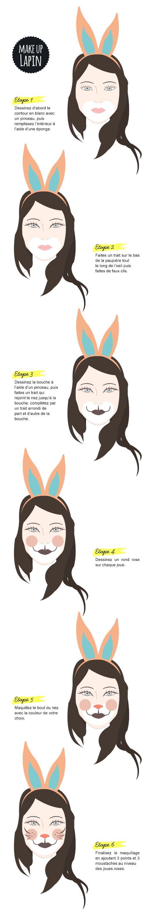 Etapes maquillage lapin par Peek It magazine