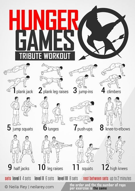 Hunger Games Workout by Neila Rey