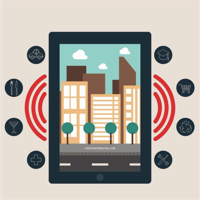 Layanan Internet Social Wifi Marketing Kafe, Hotel, Bar, Kantor, Bank, dsb - Pinternetsia
