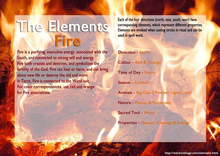 Air Element Spells – Air Media Design