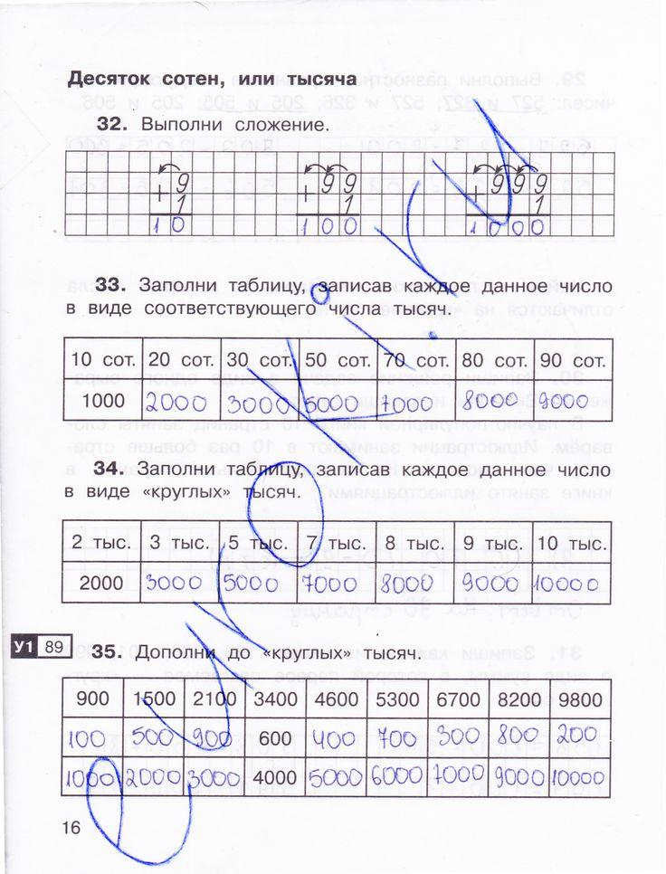География ответы на вопросы 7 класс андрыевская галай