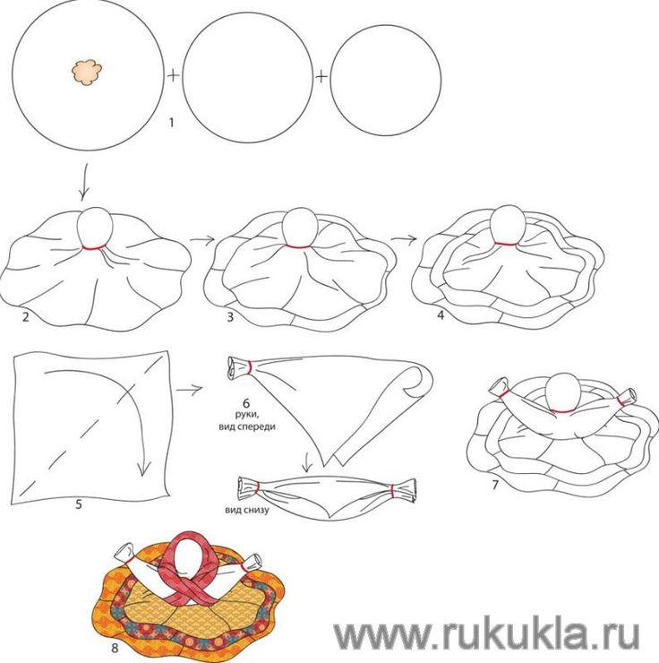 http://www.rukukla.ru/file/0001/8836.jpg
