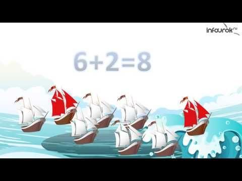 Математика :: Первоклассный урок