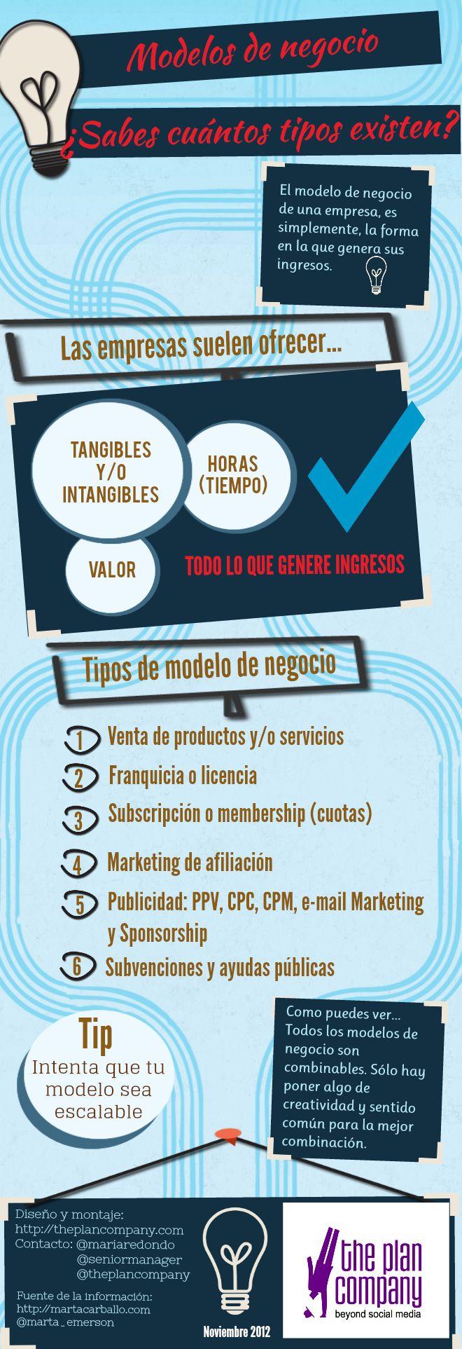 Modelos de negocios. #Infografía en español