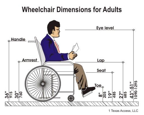 25 Best Ideas About Wheelchair Dimensions On Pinterest