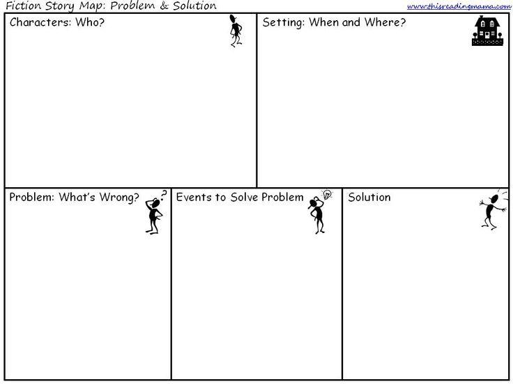 graphic organizer freebie sequencing activities classroom