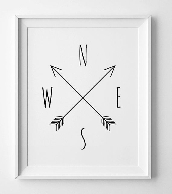 Printable art, Compass, cardinal directions, North, South, West, East, wall art printable, nursery art, directions print, autumn print