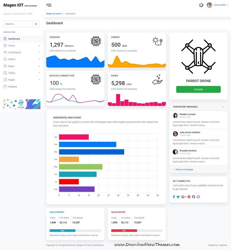 The  Best Free Dashboard Templates Ideas On