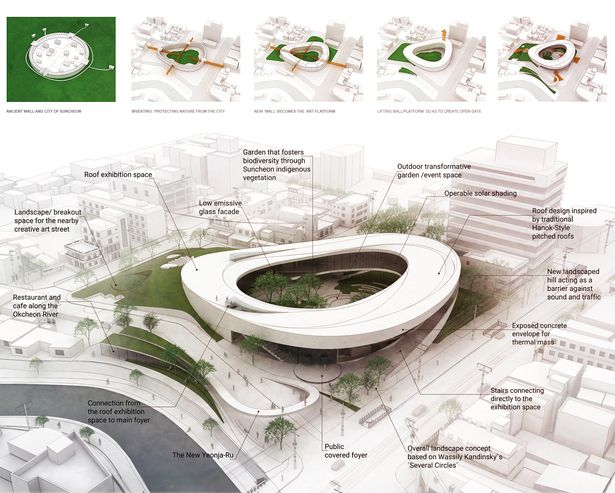 Open Gate - Art Platform   Matteo Cainer Architects Ltd   Archinect
