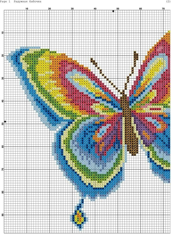 Cross stitch butterflies and chart. Batterfly   #Easy#cross#stith#pattern