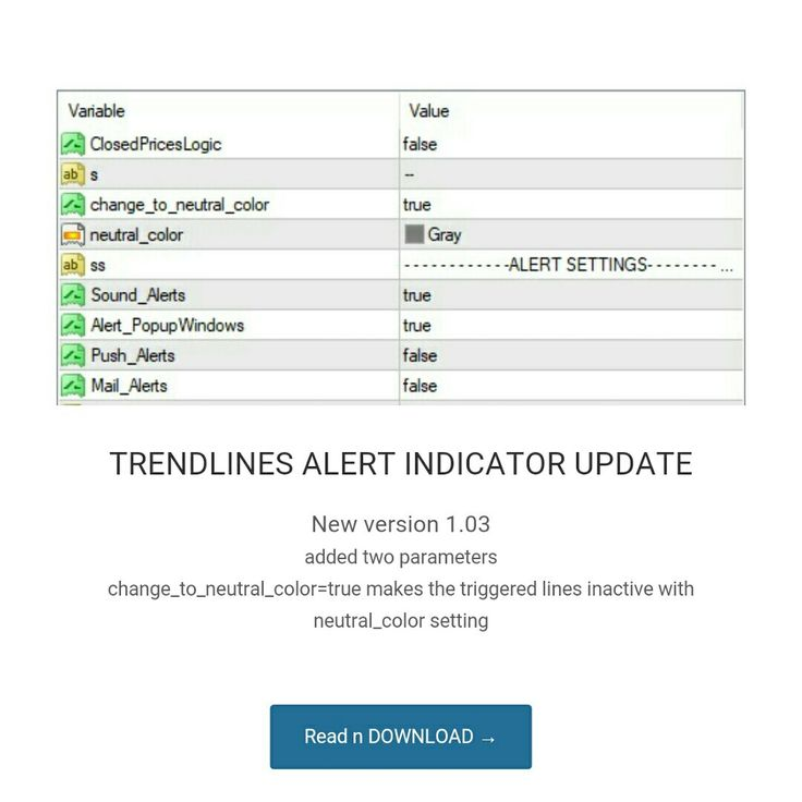 Subscribe to my updates newsletter. http://projectreaper.pw/en/newsletter/  Download new version of lines alert Indicator here https://t.co/LfuPFeY8Ks  #trendlines #mql #breakouts #forexstrategies #mqldev