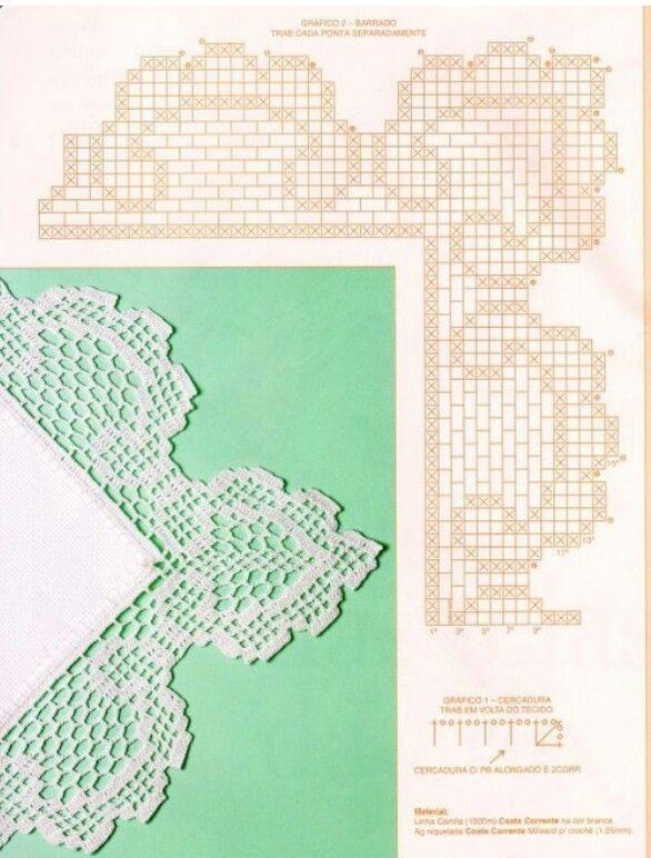Edging Pattern