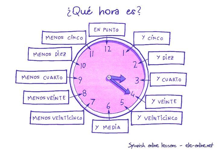 Pour les élèves qui n'ont pas bien compris l'heure en espagnol, il ne leur reste plus qu'à apprendre.