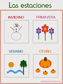 Imprimible: Las estaciones del año | Aprendizaje Divertido