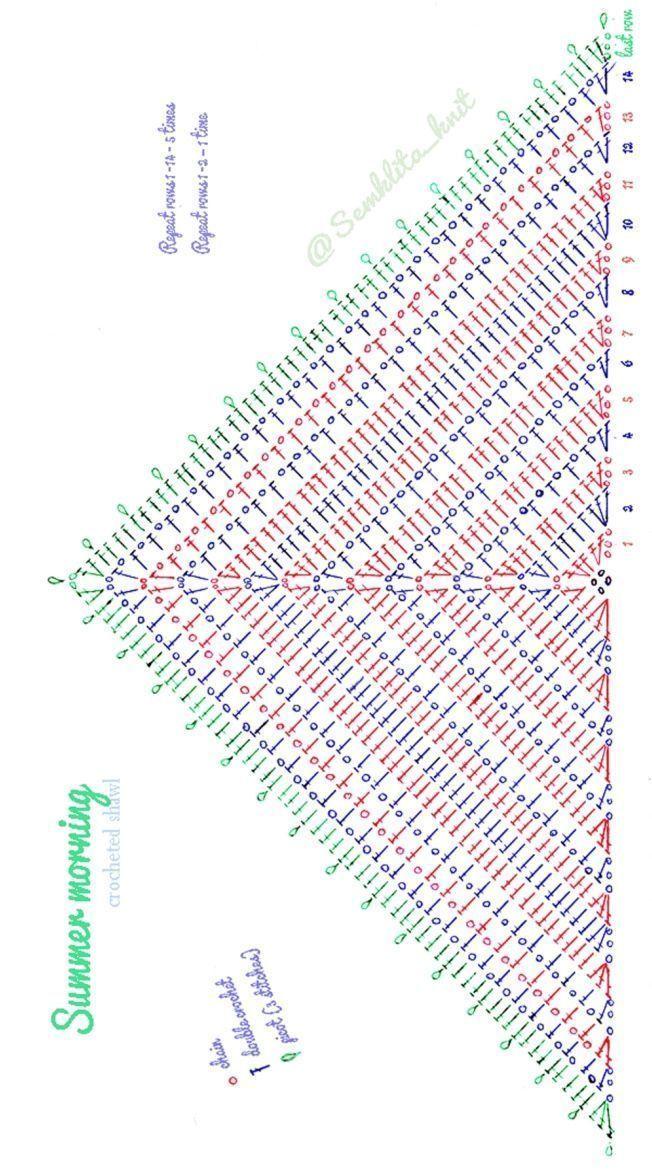 Best 12 Häkelschrift für das Tuch Regenbogenschw…