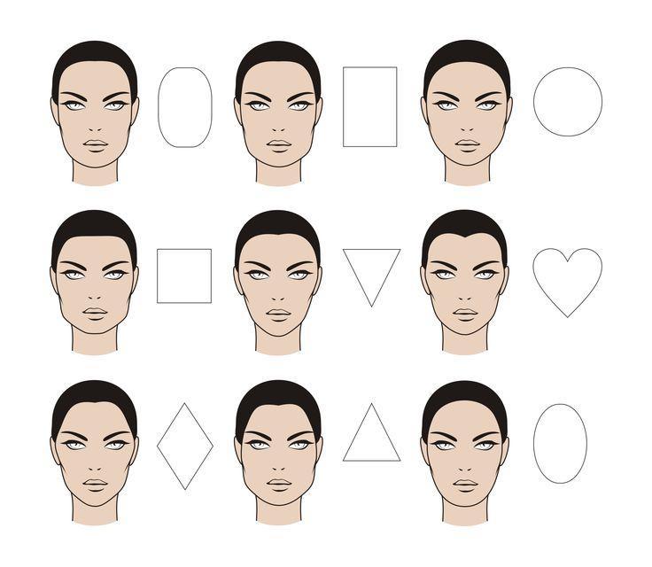 Kapsels gezichtsvormen do's en dont's