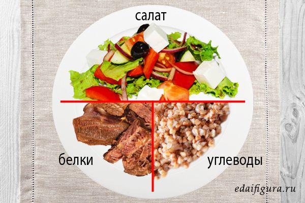 как начать правильно питаться