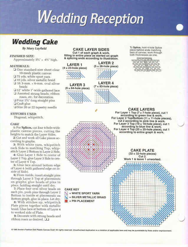 Wedding reception pg 2 4 lona de pl stico pinterest - Lonas de plastico ...