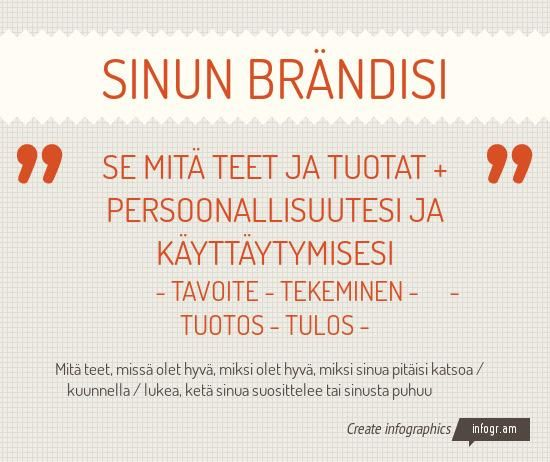 Infographic: Sinun brändisi. Sinä. Authort: Tom Laine, tom.laine@somehow.fi, www.linkedin.com/in/tomlaine