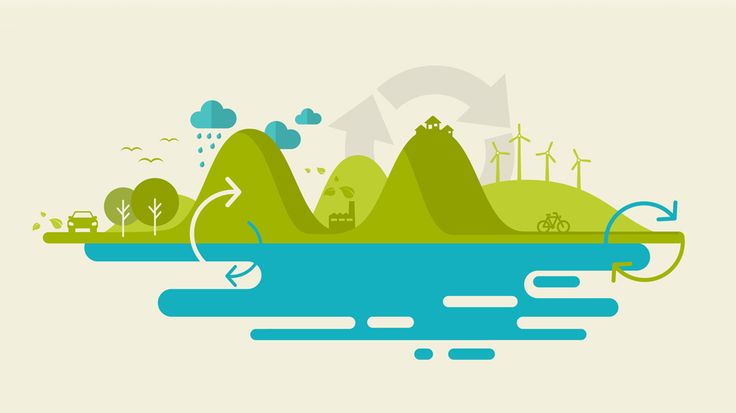 #Groupon #ambiente #riciclo #differenziata