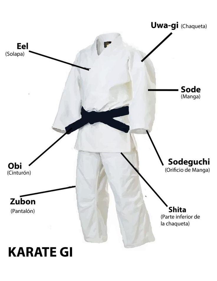 the history of shotokan karate Shotokan (松濤館, shōtōkan) is a style of karate, developed from various martial arts by gichin funakoshi (1868–1957) and his son gigo (yoshitaka) funakoshi.