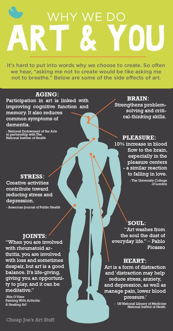 708 best images about Posters on Pinterest | Non hodgkins lymphoma ...
