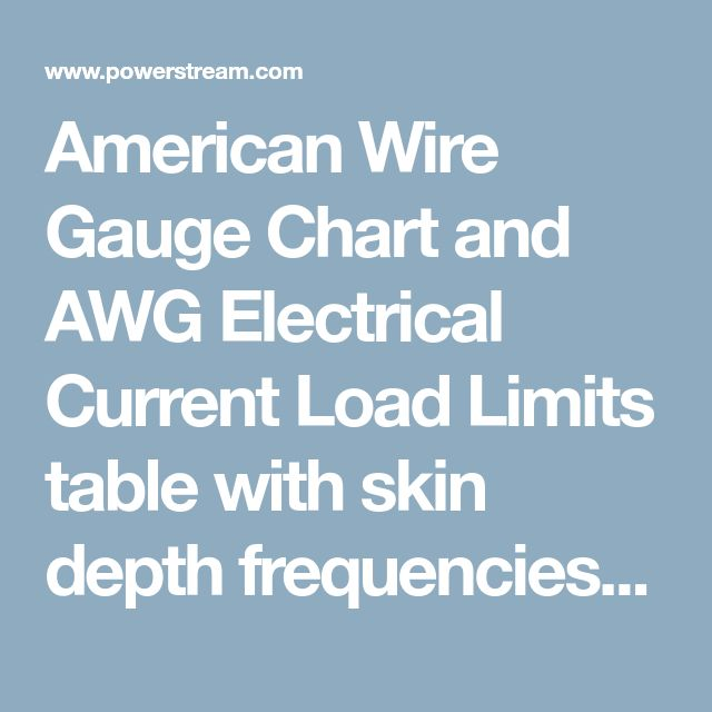 Best 25 american wire gauge ideas on pinterest diy wire american wire gauge chart and awg electrical current load limits table with skin depth frequencies and greentooth Choice Image