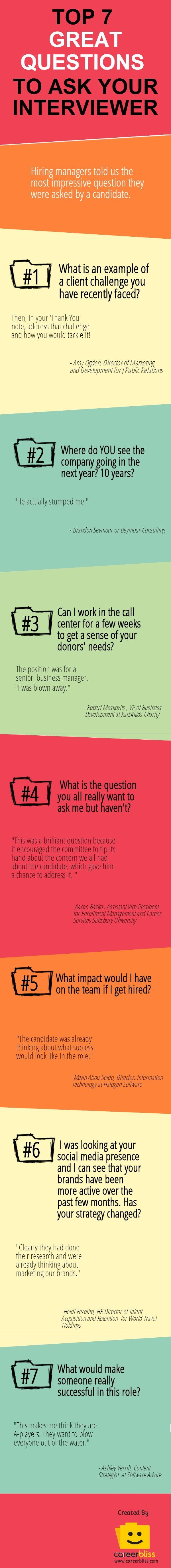 Great questions to ask your interviewer