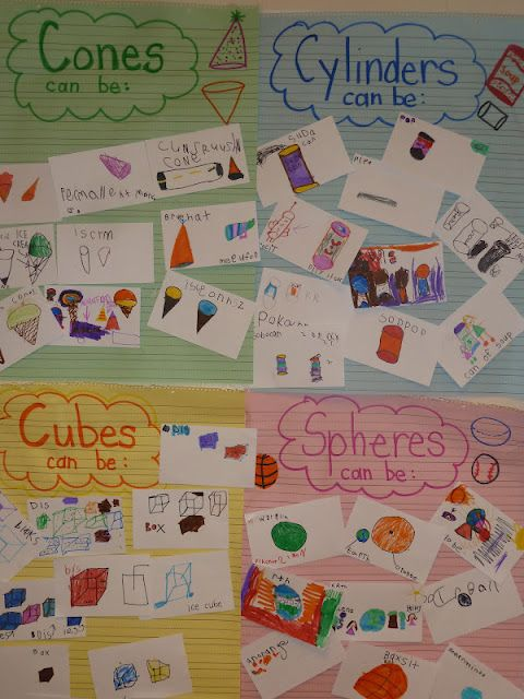 3D shapes - as a center have kids go through catalogs and cut out the different 3d shapes and add them to the  chart paper and build as a class.