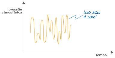Transmissão de Áudio pela Internet e Web Rádios | Drupal