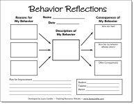 Käyttäytymisen itsearviointia