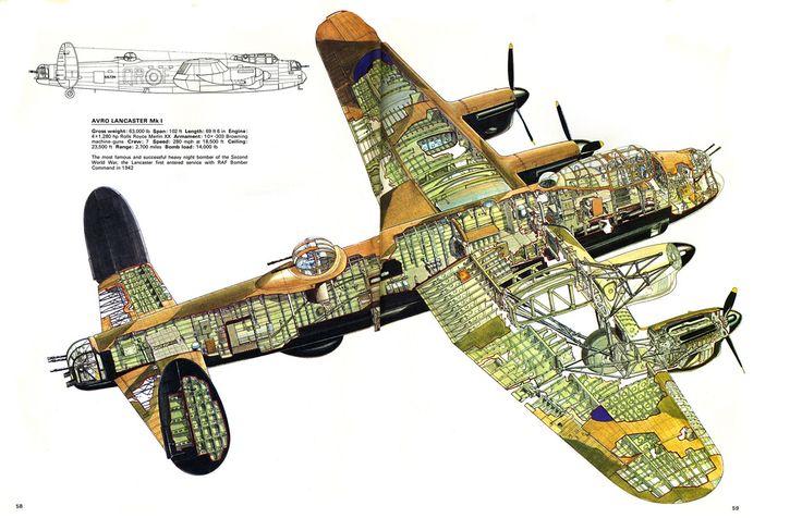 1942 ... Avro Lancaster | Flickr - Photo Sharing!
