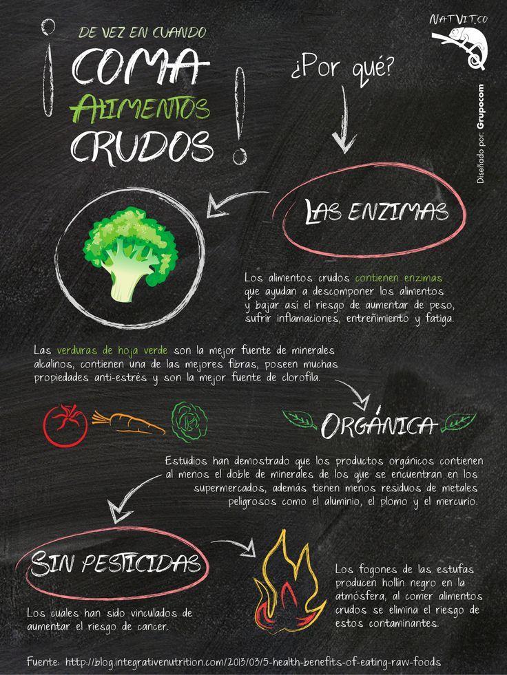La importancia de comer alimentos crudos - Infografías y Remedios. #infografía #nutrición
