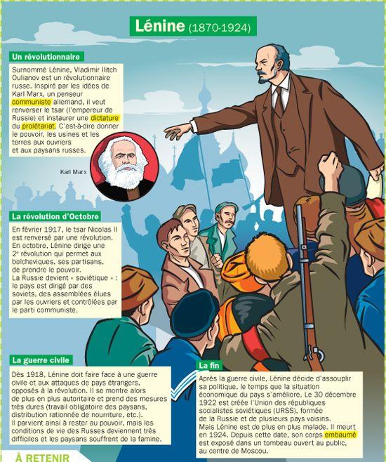 Fiche exposés : Lénine