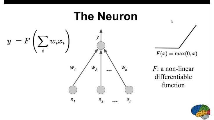 """""""Large-Scale Deep Learning with TensorFlow,"""" Jeff Dean"""