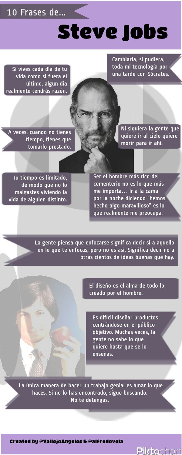 10 frases célebres de Steve Jobs #infografia #infographic #apple #citas #quotes
