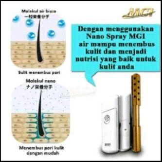 Cara Kerja Nano Spray