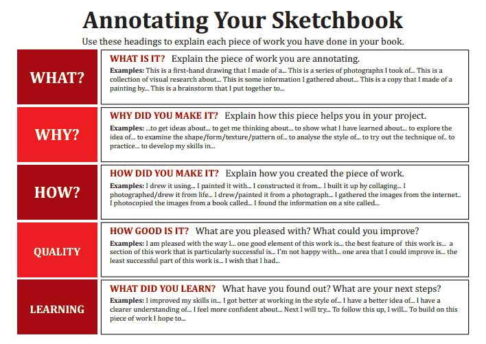 Annotation Cribsheet Single.pdf... or a good tool for inspiring a good artistic discussion during crits.