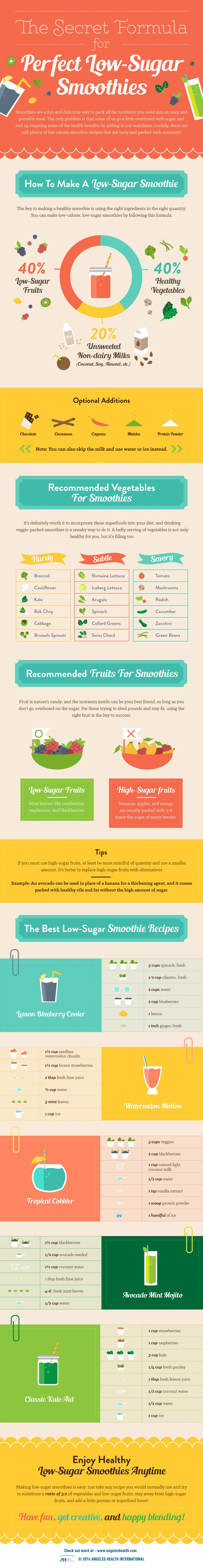 The Secret Formula for Perfect Low Sugar Smoothies #Infographic #Food