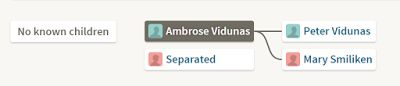 Vidunas Family Research: Newspaper Wednesday -- Ambrose Vidunas 1893-1962