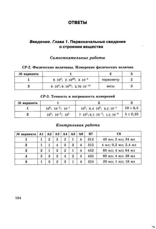 Гдз рабочаяя тетрадь геометрия 7класс л.короткова н.савинцева тесты