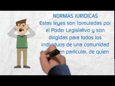 NORMA JURÍDICA (tipos de norma, clasificación)