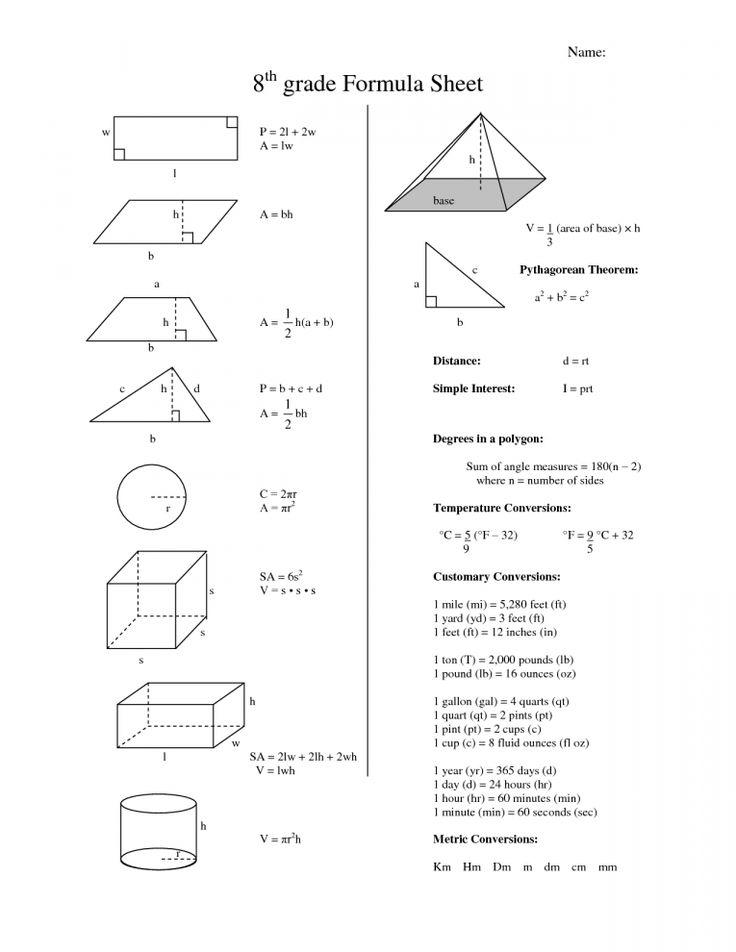 7+ 8Th Grade Math Formulas Worksheet | Math formula chart ...