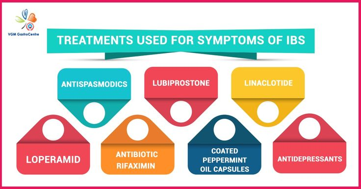 #coimbatore used for Symptoms of IBS : Since the actual cause of IBS is unknown, the treatment focuses mainly on controlling and reliving the symptoms. Depending on the nature and extent of symptoms, your gastroenterologist may suggest medications like: Fiber supplements for controlling constipation - psyllium (Metamucil) or methylcellulose (Citrucel) #Anti_diarrheal medications : ex:-loperamide (Imodium) #IBS #IBS_Symptoms #IBS_Treatment #VgmHospital #Coimbatore